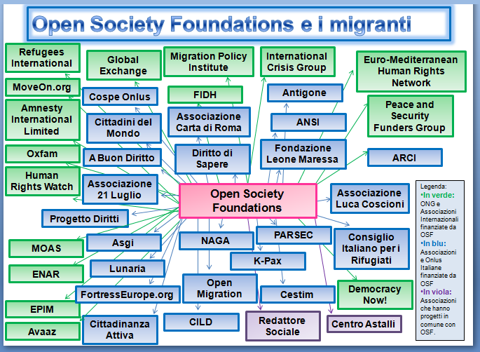 Open Society Foundations e i migranti